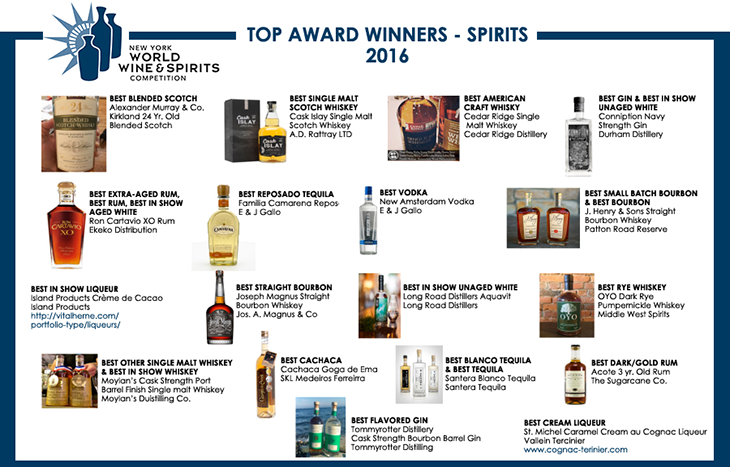 Spirits Winners