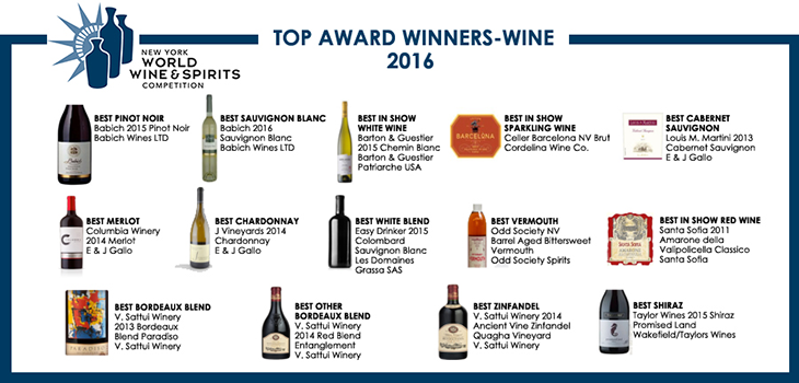 Wine Winners